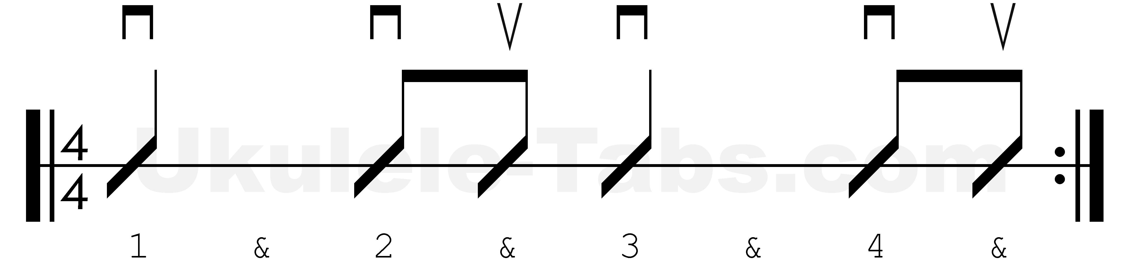 Ukulele strumming patterns